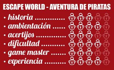 VALORACIÓN ESCAPE WORLD AVENTURA DE PIRATAS