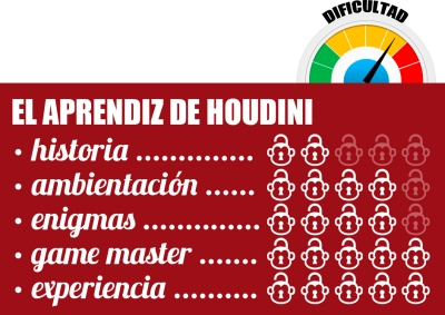 valoracion_dificultad_houdini malgrat