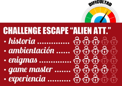 opinion challenge escape alien attack