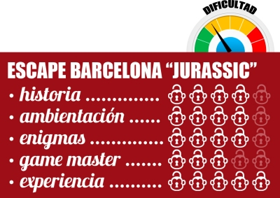 opinion escape barcelona jurassic land