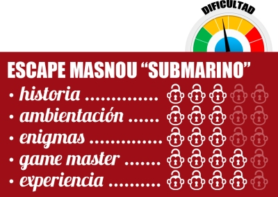 opinion escape masnou el submarino sovietico