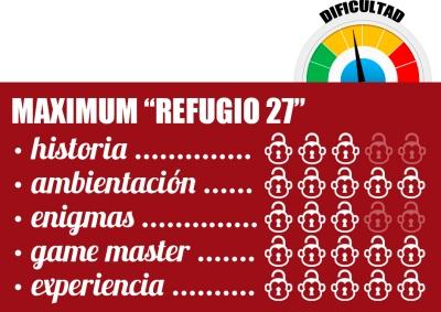 valoracion_maximum_refugio_27