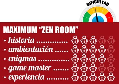 valoracion_maximum_zen_room
